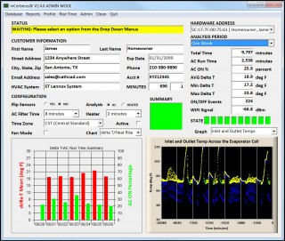 MCB-400 HVAC Monitoring Software Display Page